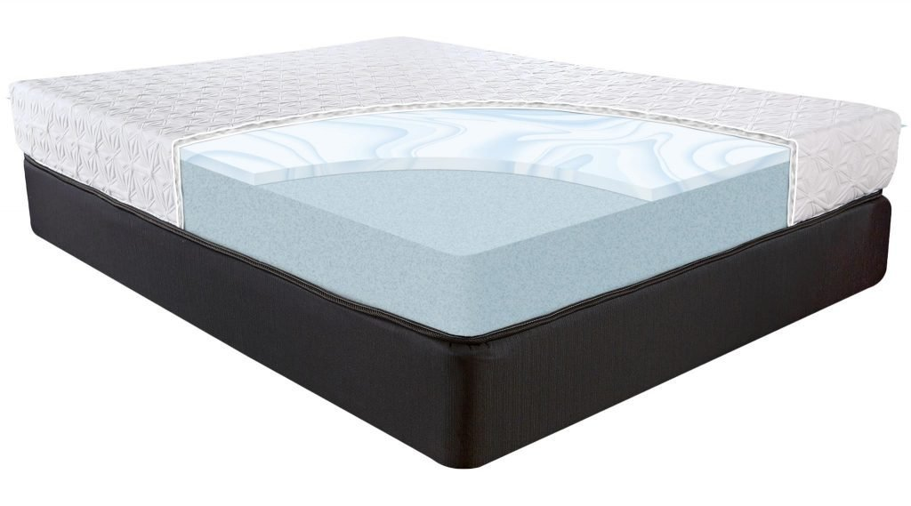 Tombstone Firm Mattress Cutout